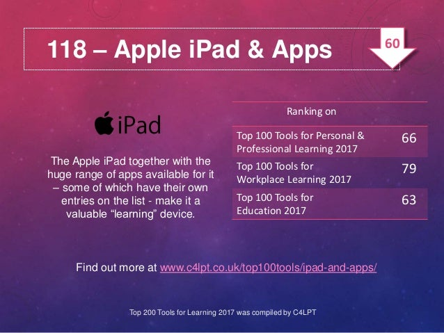 118 – Apple iPad & Apps The Apple iPad together with the huge range of apps available for it – some of which have their ow...