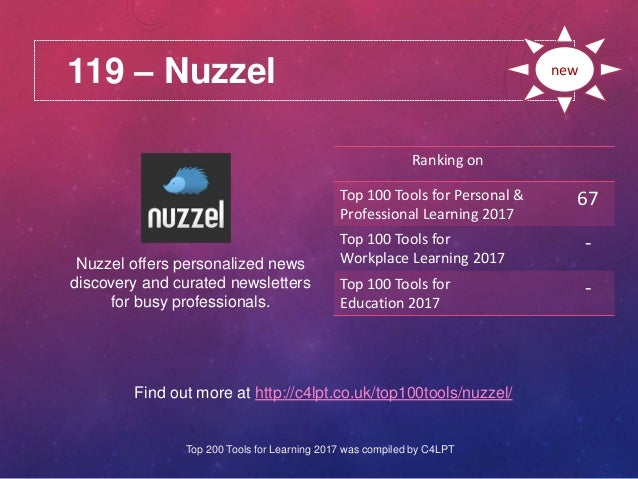 119 – Nuzzel Find out more at http://c4lpt.co.uk/top100tools/nuzzel/ Ranking on Top 100 Tools for Personal & Professional ...
