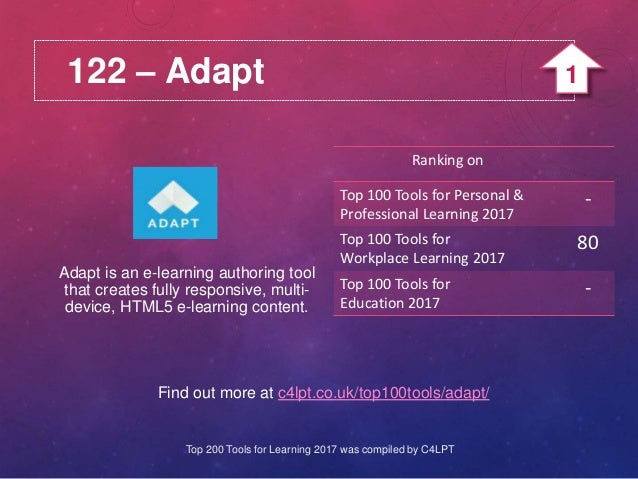 122 – Adapt Find out more at c4lpt.co.uk/top100tools/adapt/ Adapt is an e-learning authoring tool that creates fully respo...