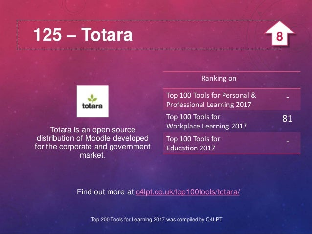 125 – Totara Find out more at c4lpt.co.uk/top100tools/totara/ Totara is an open source distribution of Moodle developed fo...