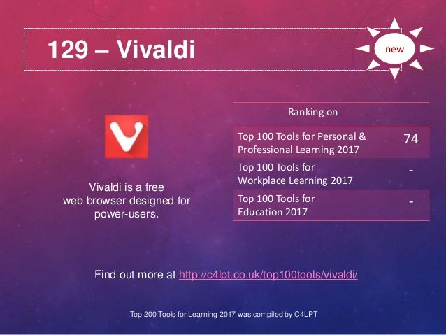 129 – Vivaldi Find out more at http://c4lpt.co.uk/top100tools/vivaldi/ Ranking on Top 100 Tools for Personal & Professiona...