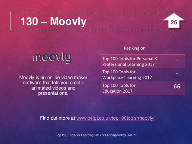 130 – Moovly Find out more at www.c4lpt.co.uk/top100tools/moovly/ Moovly is an online video maker software that lets you c...