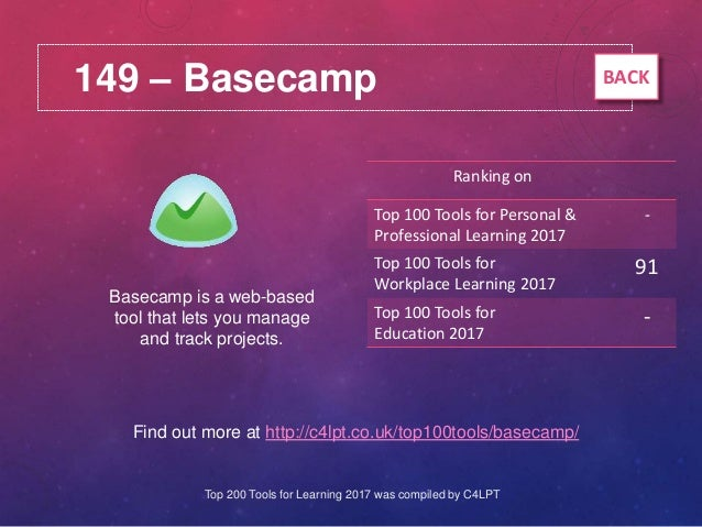 149 – Basecamp Find out more at http://c4lpt.co.uk/top100tools/basecamp/ Ranking on Top 100 Tools for Personal & Professio...