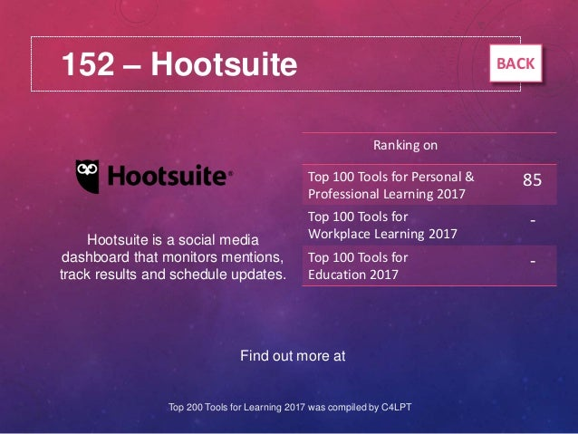 152 – Hootsuite Find out more at Ranking on Top 100 Tools for Personal & Professional Learning 2017 85 Top 100 Tools for W...