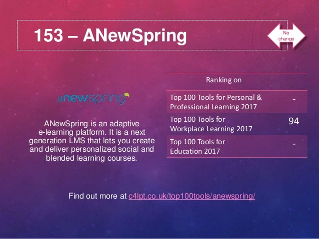 153 – ANewSpring Find out more at c4lpt.co.uk/top100tools/anewspring/ ANewSpring is an adaptive e-learning platform. It is...