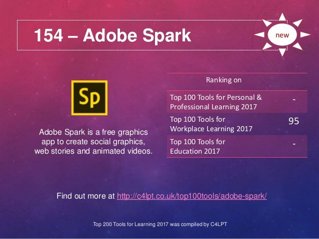 154 – Adobe Spark Find out more at http://c4lpt.co.uk/top100tools/adobe-spark/ Ranking on Top 100 Tools for Personal & Pro...
