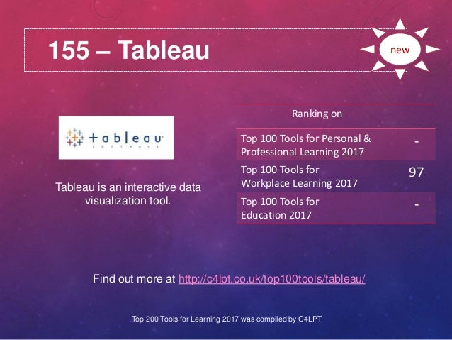 155 – Tableau Find out more at http://c4lpt.co.uk/top100tools/tableau/ Ranking on Top 100 Tools for Personal & Professiona...