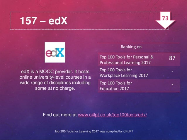 157 – edX edX is a MOOC provider. It hosts online university-level courses in a wide range of disciplines including some a...