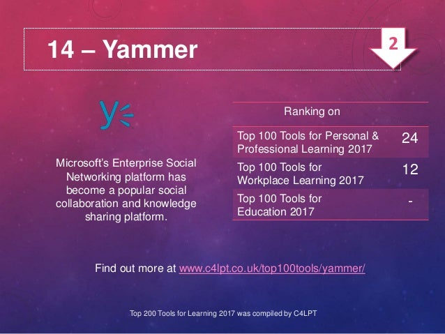 14 – Yammer Microsoft's Enterprise Social Networking platform has become a popular social collaboration and knowledge shar...