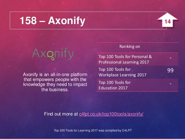 158 – Axonify Find out more at c4lpt.co.uk/top100tools/axonify/ Axonify is an all-in-one platform that empowers people wit...