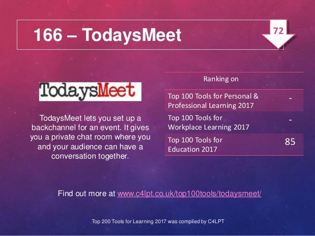 166 – TodaysMeet TodaysMeet lets you set up a backchannel for an event. It gives you a private chat room where you and you...