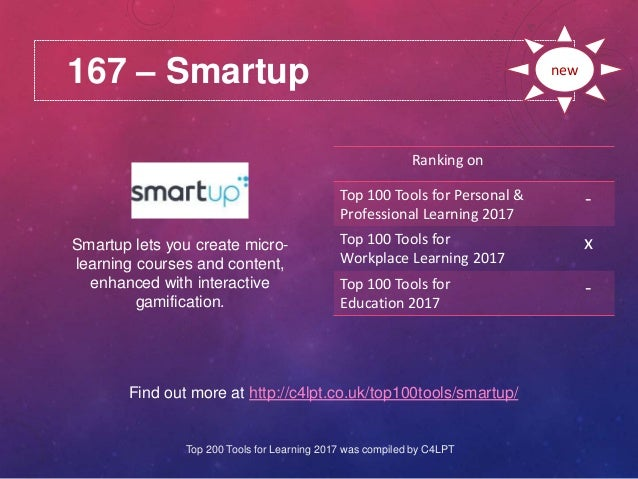 167 – Smartup Find out more at http://c4lpt.co.uk/top100tools/smartup/ Ranking on Top 100 Tools for Personal & Professiona...