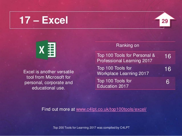 17 – Excel Excel is another versatile tool from Microsoft for personal, corporate and educational use. Find out more at ww...