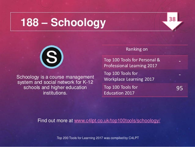 188 – Schoology Find out more at www.c4lpt.co.uk/top100tools/schoology/ Schoology is a course management system and social...
