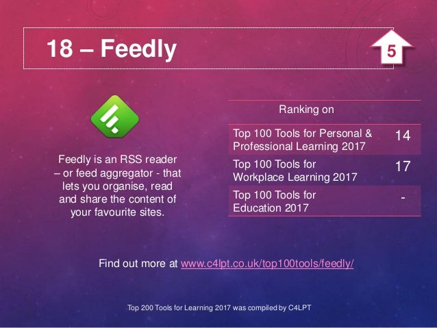18 – Feedly Feedly is an RSS reader – or feed aggregator - that lets you organise, read and share the content of your favo...