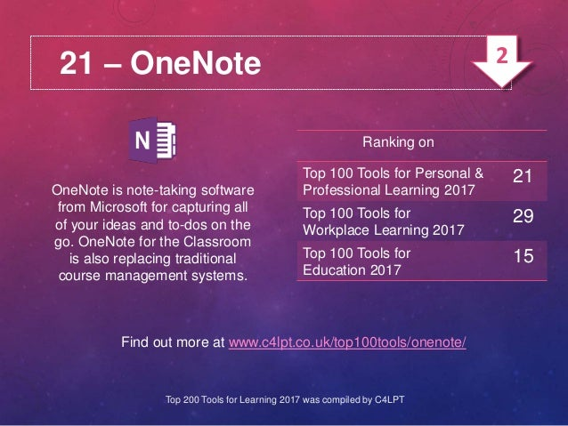 21 – OneNote OneNote is note-taking software from Microsoft for capturing all of your ideas and to-dos on the go. OneNote ...