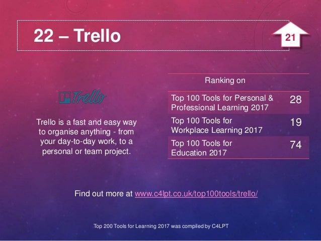 22 – Trello Trello is a fast and easy way to organise anything - from your day-to-day work, to a personal or team project....