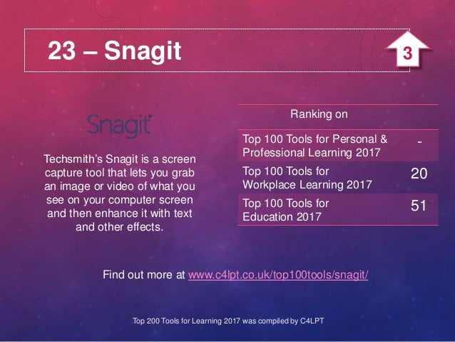 23 – Snagit Techsmith's Snagit is a screen capture tool that lets you grab an image or video of what you see on your compu...