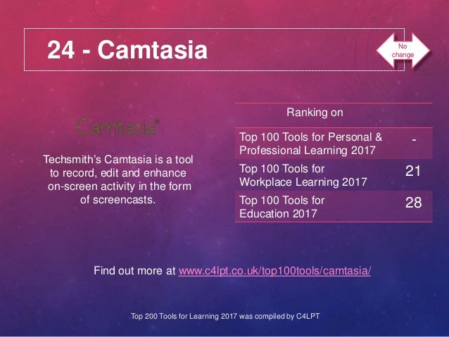 24 - Camtasia Techsmith's Camtasia is a tool to record, edit and enhance on-screen activity in the form of screencasts. Fi...