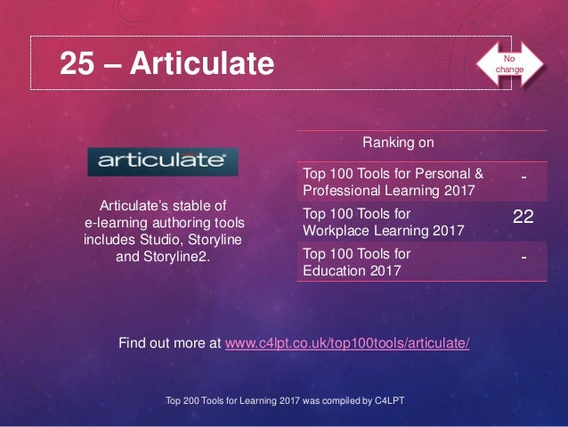 25 – Articulate Articulate's stable of e-learning authoring tools includes Studio, Storyline and Storyline2. Find out more...