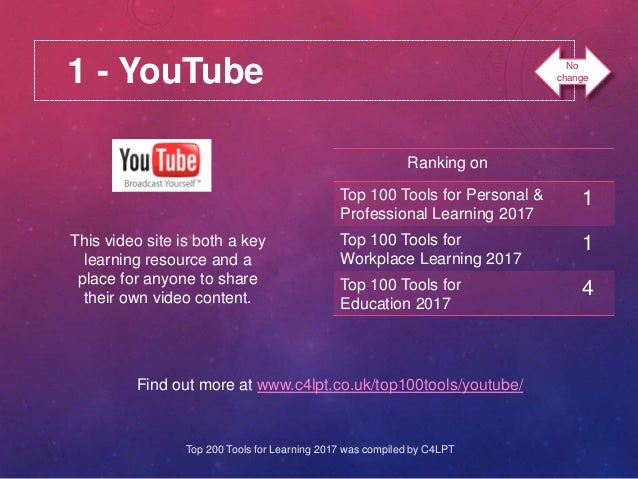 1 - YouTube This video site is both a key learning resource and a place for anyone to share their own video content. Find ...