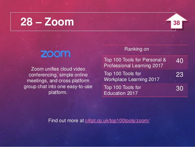 28 – Zoom Zoom unifies cloud video conferencing, simple online meetings, and cross platform group chat into one easy-to-us...