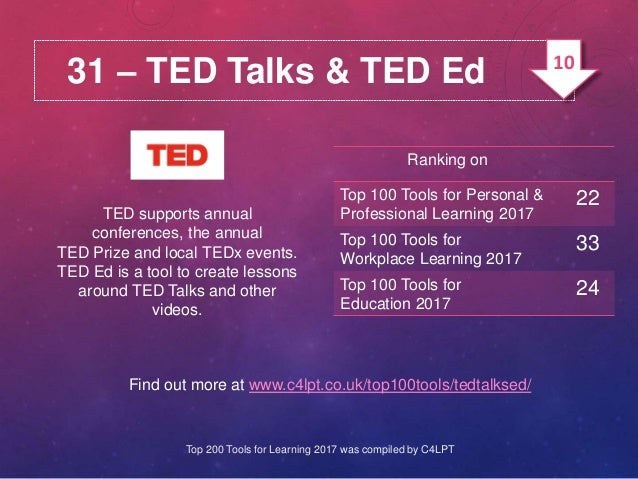 31 – TED Talks & TED Ed TED supports annual conferences, the annual TED Prize and local TEDx events. TED Ed is a tool to c...