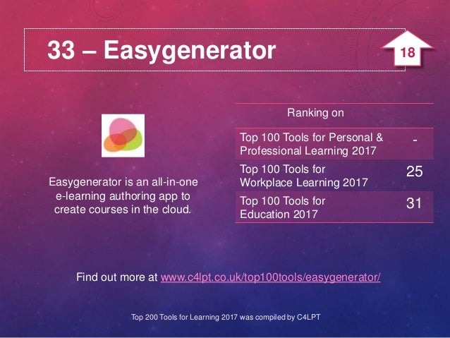 33 – Easygenerator Easygenerator is an all-in-one e-learning authoring app to create courses in the cloud. Find out more a...
