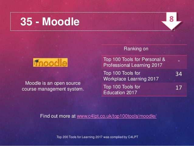 35 - Moodle Moodle is an open source course management system. Find out more at www.c4lpt.co.uk/top100tools/moodle/ Rankin...