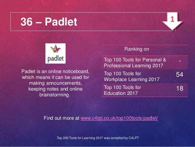 36 – Padlet Padlet is an online noticeboard, which means it can be used for making announcements, keeping notes and online...