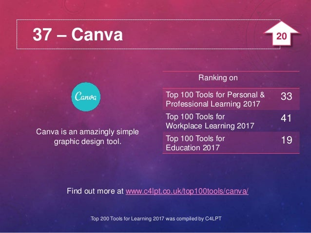 37 – Canva Canva is an amazingly simple graphic design tool. Find out more at www.c4lpt.co.uk/top100tools/canva/ Ranking o...