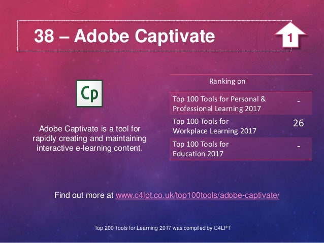 38 – Adobe Captivate Adobe Captivate is a tool for rapidly creating and maintaining interactive e-learning content. Find o...