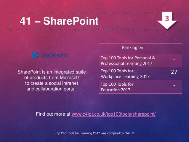 41 – SharePoint SharePoint is an integrated suite of products from Microsoft to create a social intranet and collaboration...