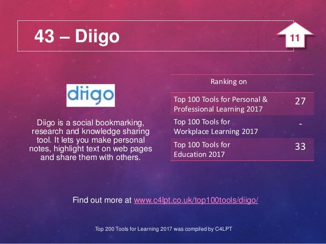 43 – Diigo Find out more at www.c4lpt.co.uk/top100tools/diigo/ Diigo is a social bookmarking, research and knowledge shari...