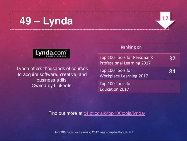 49 – Lynda Lynda offers thousands of courses to acquire software, creative, and business skills. Owned by LinkedIn. Find o...