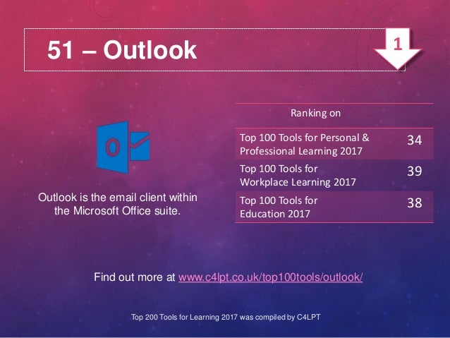 51 – Outlook Outlook is the email client within the Microsoft Office suite. Find out more at www.c4lpt.co.uk/top100tools/o...