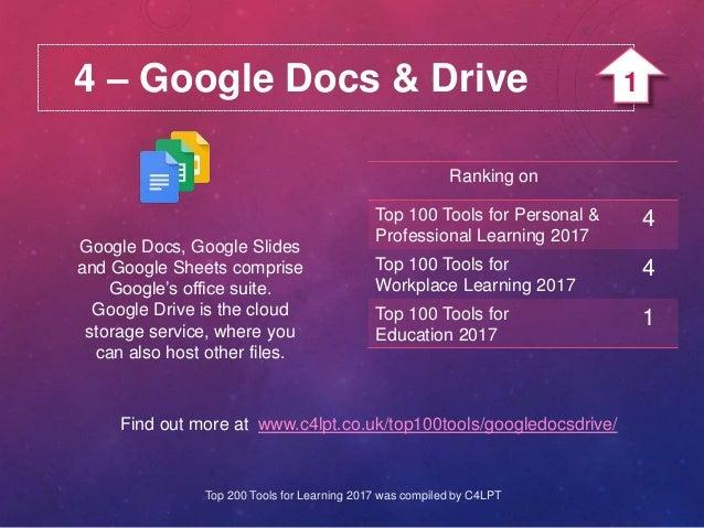 4 – Google Docs & Drive Google Docs, Google Slides and Google Sheets comprise Google's office suite. Google Drive is the c...