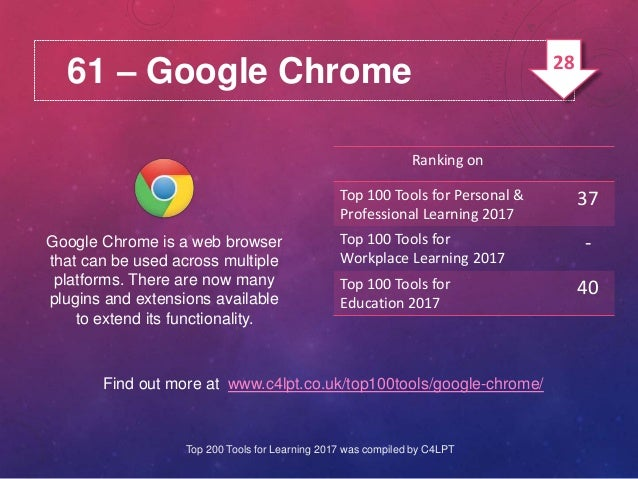 61 – Google Chrome Google Chrome is a web browser that can be used across multiple platforms. There are now many plugins a...