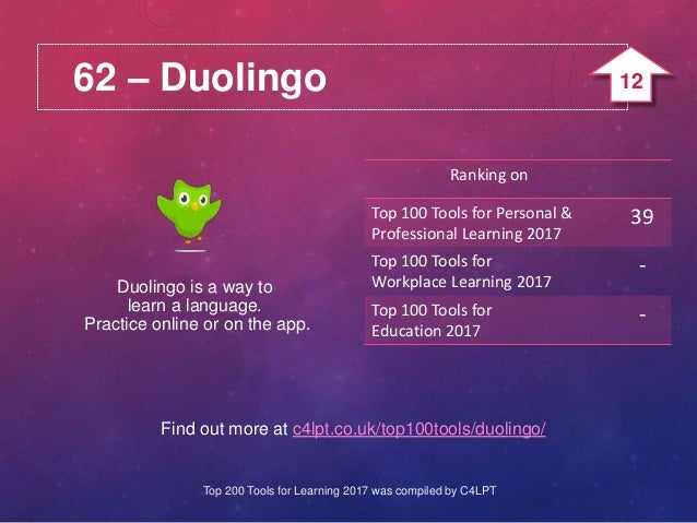 62 – Duolingo Find out more at c4lpt.co.uk/top100tools/duolingo/ Duolingo is a way to learn a language. Practice online or...