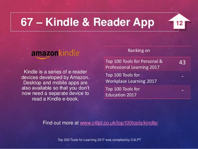 67 – Kindle & Reader App Find out more at www.c4lpt.co.uk/top100tools/kindle/ Kindle is a series of e-reader devices devel...