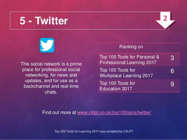5 - Twitter This social network is a prime place for professional social networking, for news and updates, and for use as ...