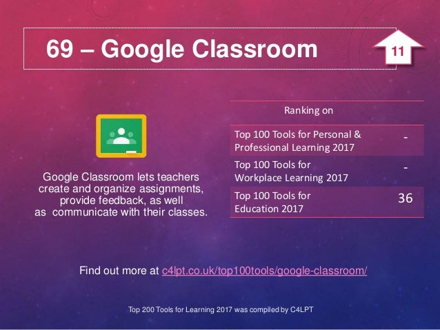 69 – Google Classroom Find out more at c4lpt.co.uk/top100tools/google-classroom/ Google Classroom lets teachers create and...