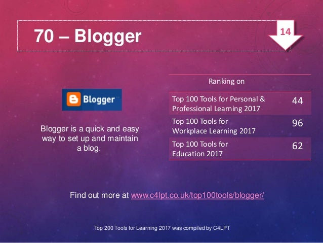 70 – Blogger Blogger is a quick and easy way to set up and maintain a blog. Find out more at www.c4lpt.co.uk/top100tools/b...