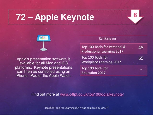 72 – Apple Keynote Find