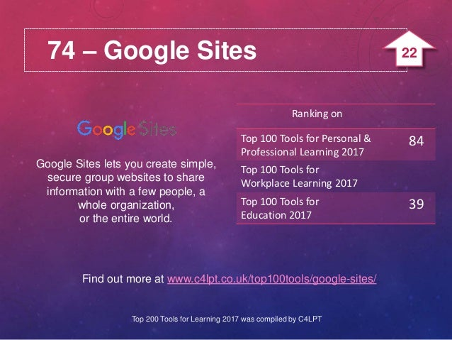 74 – Google Sites Google Sites lets you create simple, secure group websites to share information with a few people, a who...