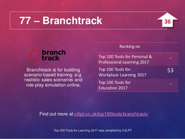 77 – Branchtrack Find out more at c4lpt.co.uk/top100tools/branchtrack/ Branchtrack is for building scenario-based training...