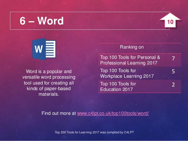 6 – Word Word is a popular and versatile word processing tool used for creating all kinds of paper-based materials. Find o...