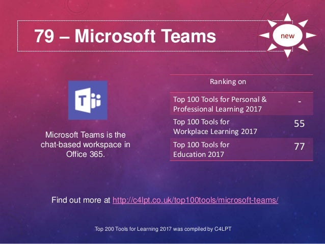 79 – Microsoft Teams Find out more at http://c4lpt.co.uk/top100tools/microsoft-teams/ Ranking on Top 100 Tools for Persona...