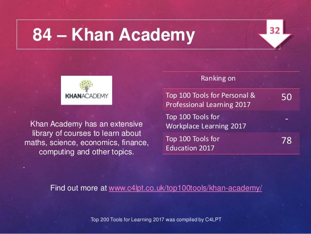 84 – Khan Academy Khan Academy has an extensive library of courses to learn about maths, science, economics, finance, comp...