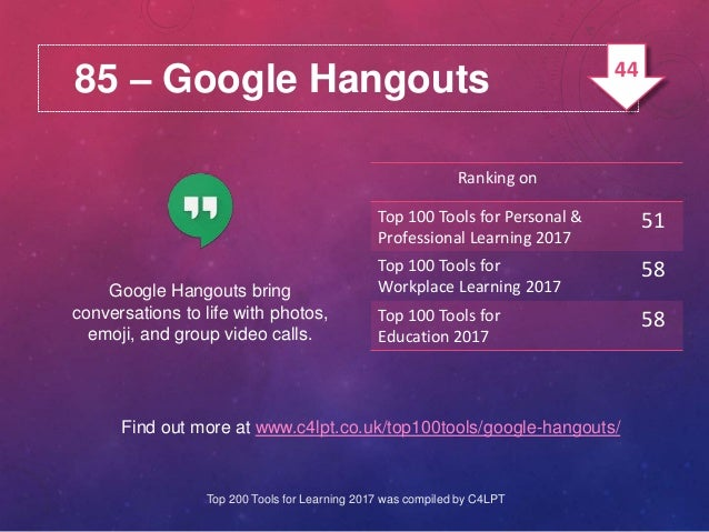 85 – Google Hangouts Google Hangouts bring conversations to life with photos, emoji, and group video calls. Find out more ...